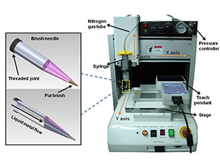 printing electronic circuits on paper