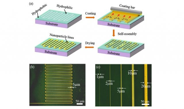 Scientists Print Ultrathin Circuits Using Metal Nanoparticles