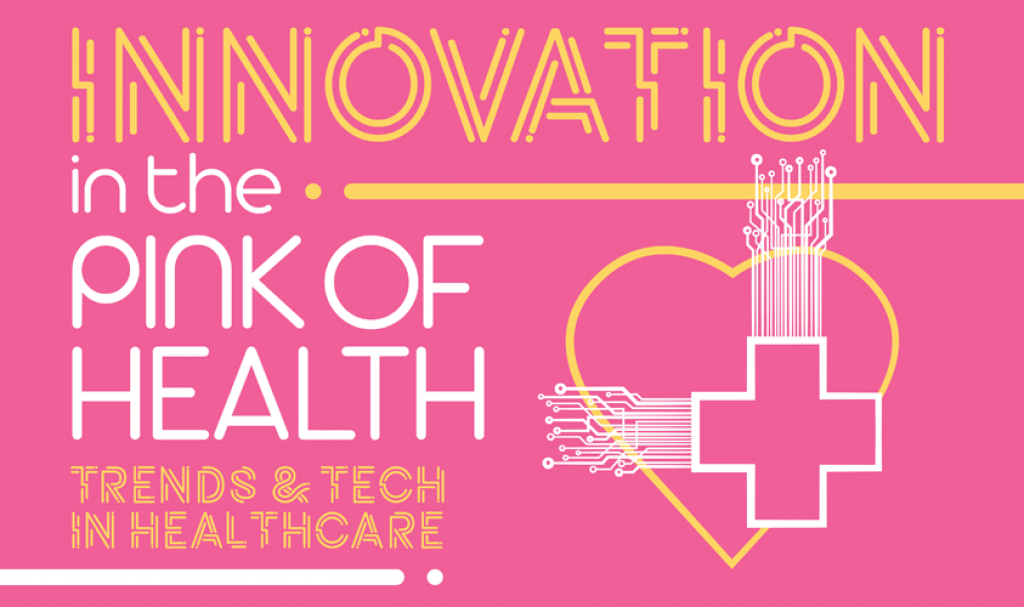 Innovation In The Pink Of Health: Trends & Tech In